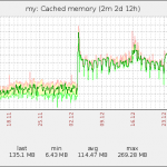 zabbix-monitoring